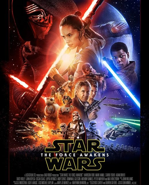 Star Wars: The Force Awakens- a Christian perspective